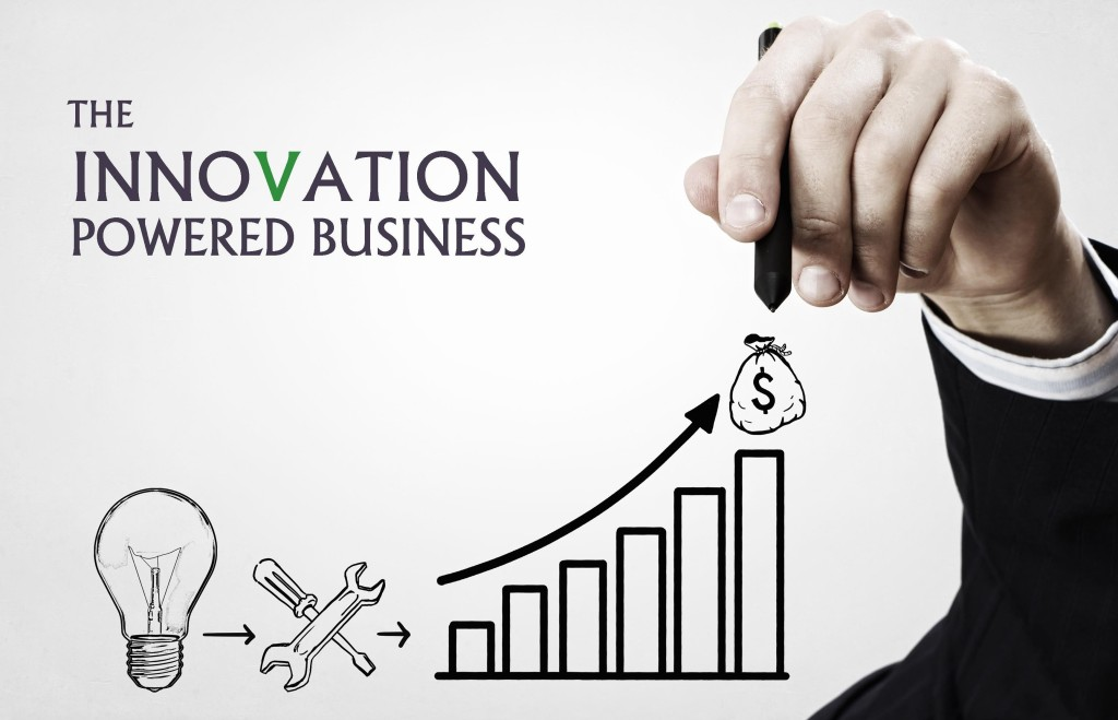 The Innovation-Powered Business